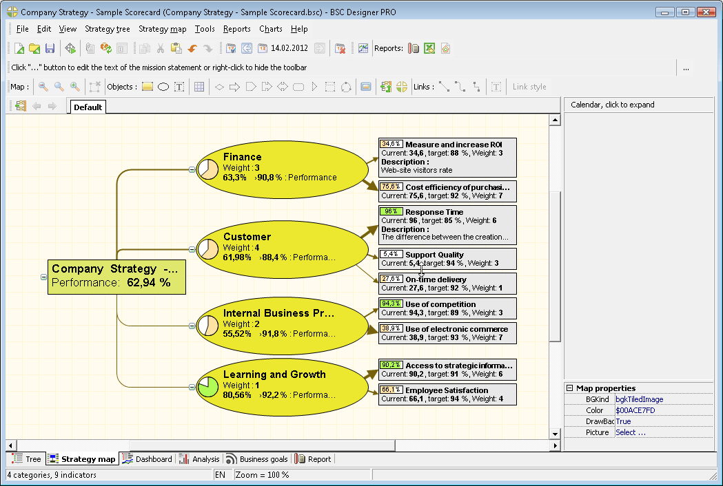strategy map examples and samples readytouse samples