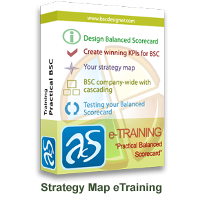 eTraining: Strategy Map