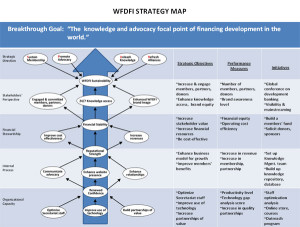 wfdfi-strategy-map-thum
